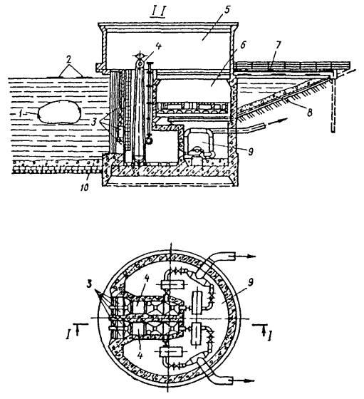 водозаборных сооружений