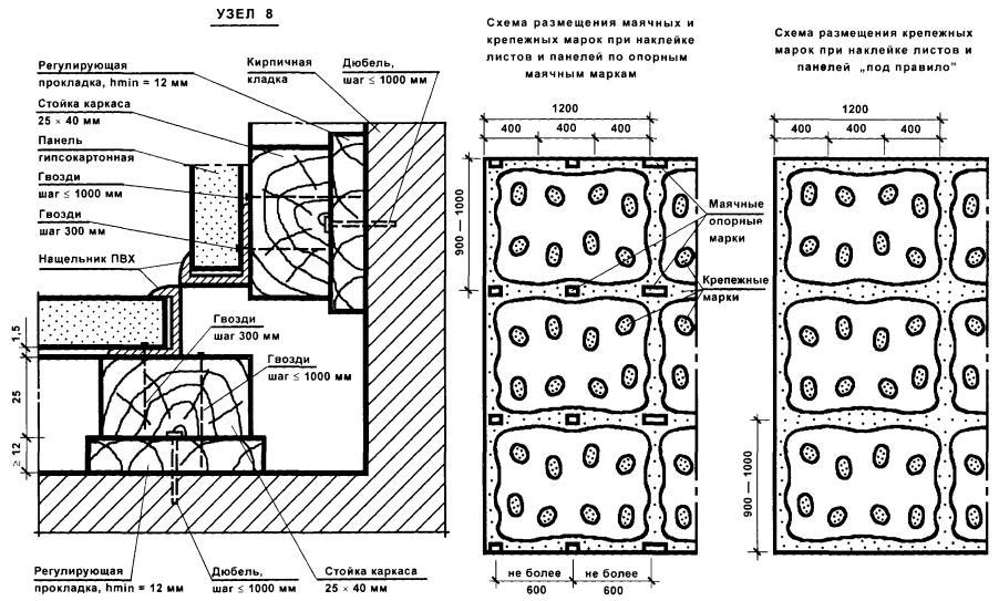 Отделка цоколя и фасада керамогранитом