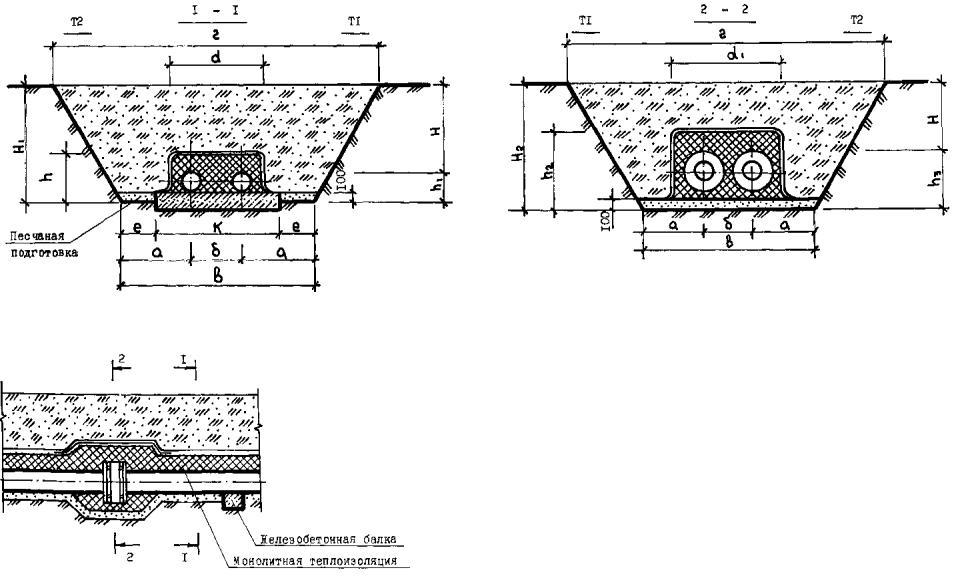 Диаметр трубопровода