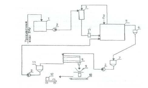 принципиальная технологическая схема тэц