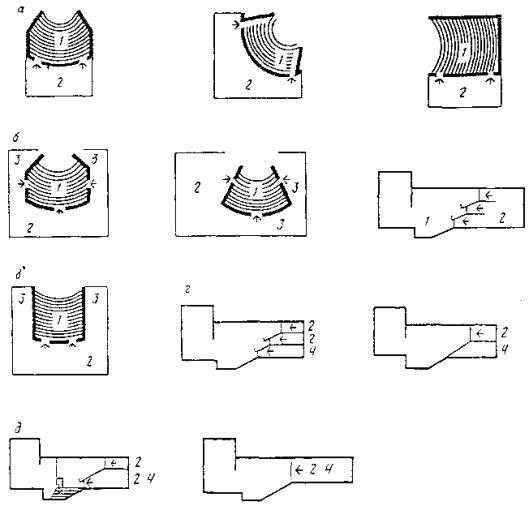 Примеры схем построения