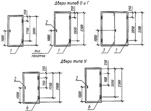1 - петли ПН1-110, ПН1-85,