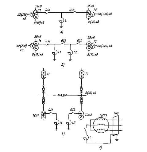 Рис.1. Схемы включения дугогасящих реакторов. а - включение одного реактора; б -включение двух реакторов; в...