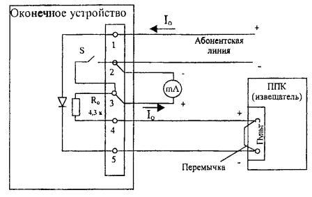"""78.36.013-2002 """"Ложные"""