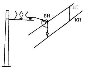 инструкция 104 по контактной сети скачать - фото 8