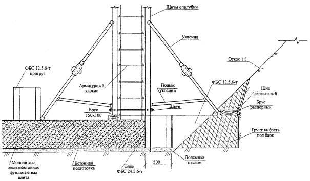 Схема раскладки щитовой
