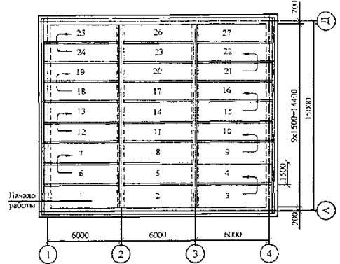 Раскладка арматурных блоков