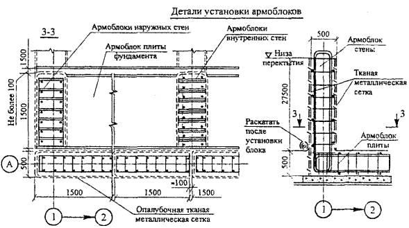 Рисунок 8 - Схемы раскладки