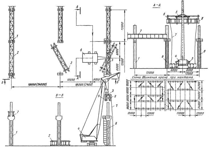 Схема установки укрупненных