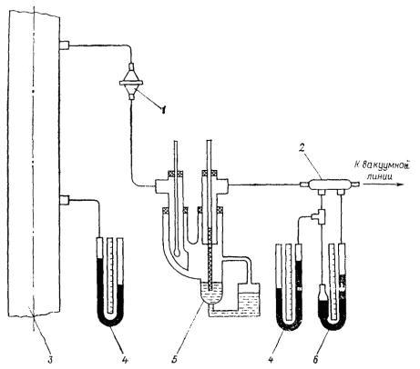 Схема измерения влажности газа