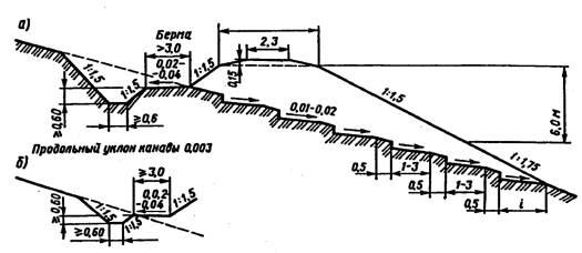 Инструкция Цп 544