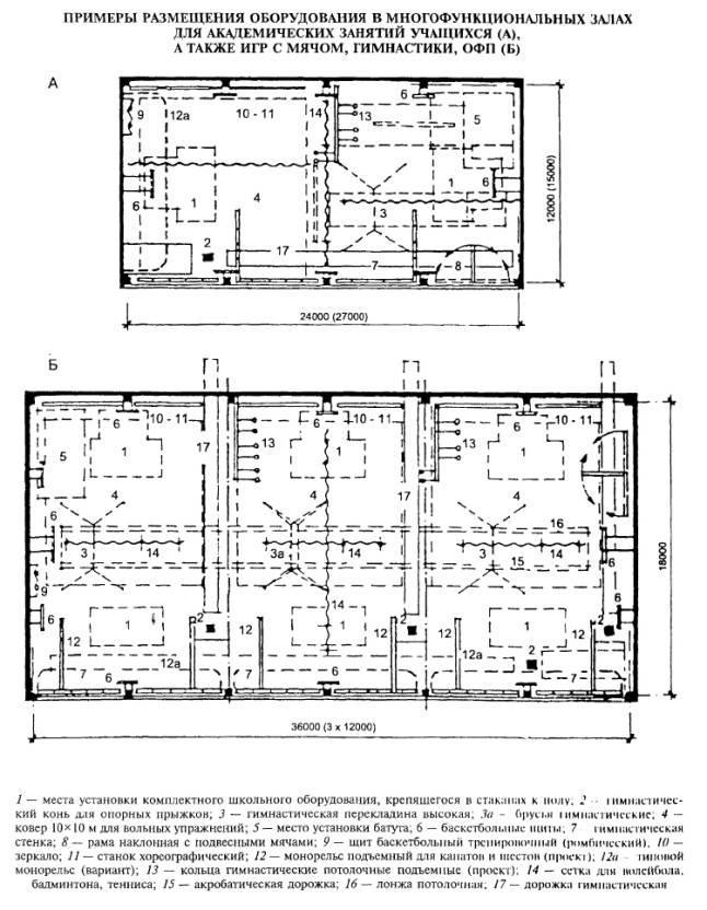 СП 31-112-2004 (2)