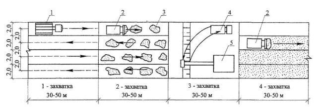 2 - бульдозер ДЗ-54;