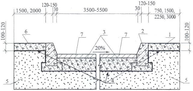 1 - бетонное покрытие тротуара