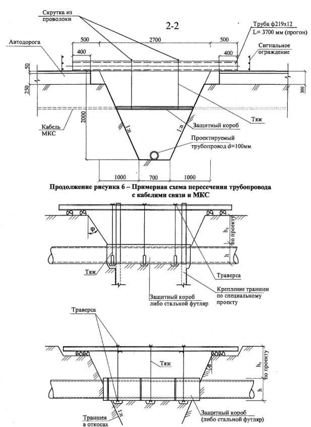 Рисунок 6 - Примерная схема