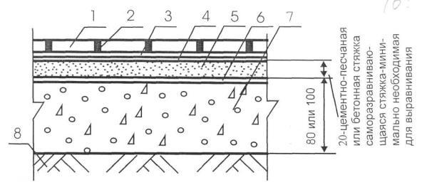 гидроизоляция колодца для питьевой воды