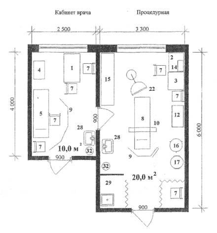 Кабинет ректороманоскопии