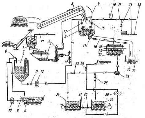 РД 1533402160198  Типовая инструкция по эксплуатации