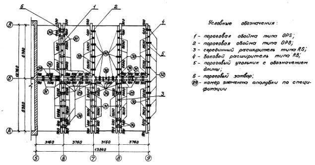 Схема раскладки опалубки