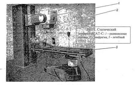 Аварийно-спасательные работы при ГОСТ Р 22.8.06-99 Группа Т58.