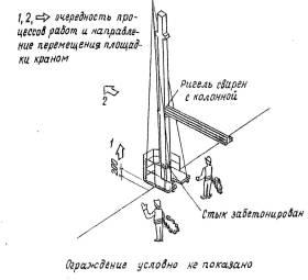 Плиты перекрытия (пустотные, железобетонные): размеры ГОСТ