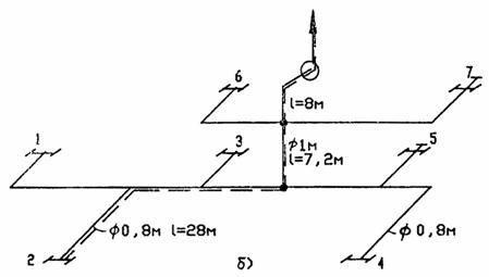 1 ... 7 - дымоприемные устройства.  Рис. 7б к примеру 4. схема воздуховодов системы дымоудаления.