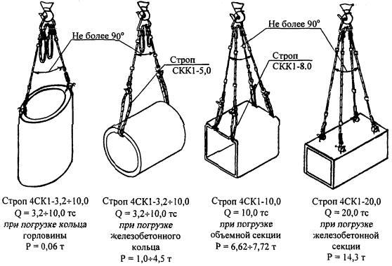 """РД 11-06-2007 """"Методические"""