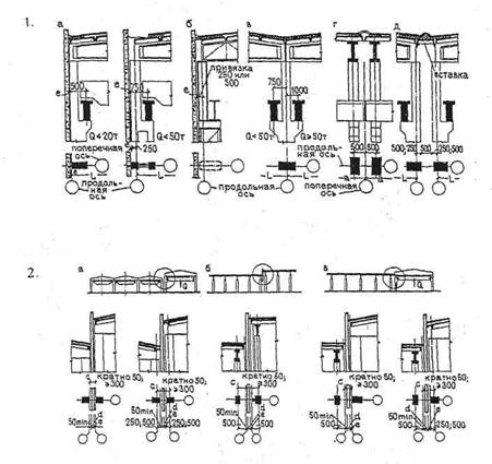 Примеры привязки и разрезы