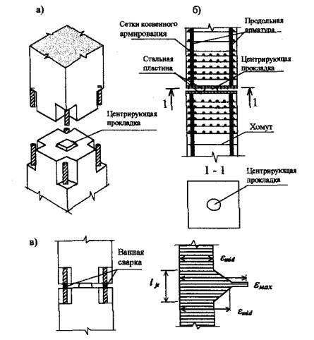 Сварка сборных железобетонных конструкций жби в брянске цена