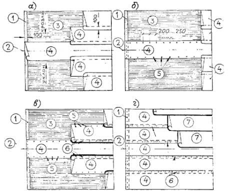 Технология теплоизоляция фасадов