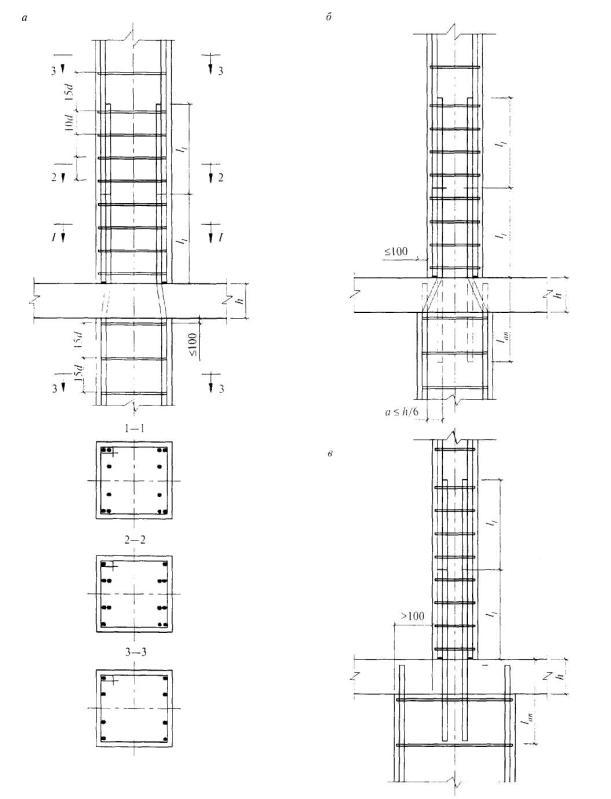Железобетонная монолитная колонна союз кабельные колодцы