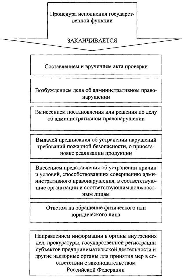 образец ответа на представление гпн - фото 10