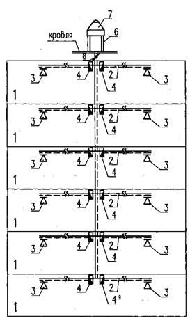 схем систем вентиляции и