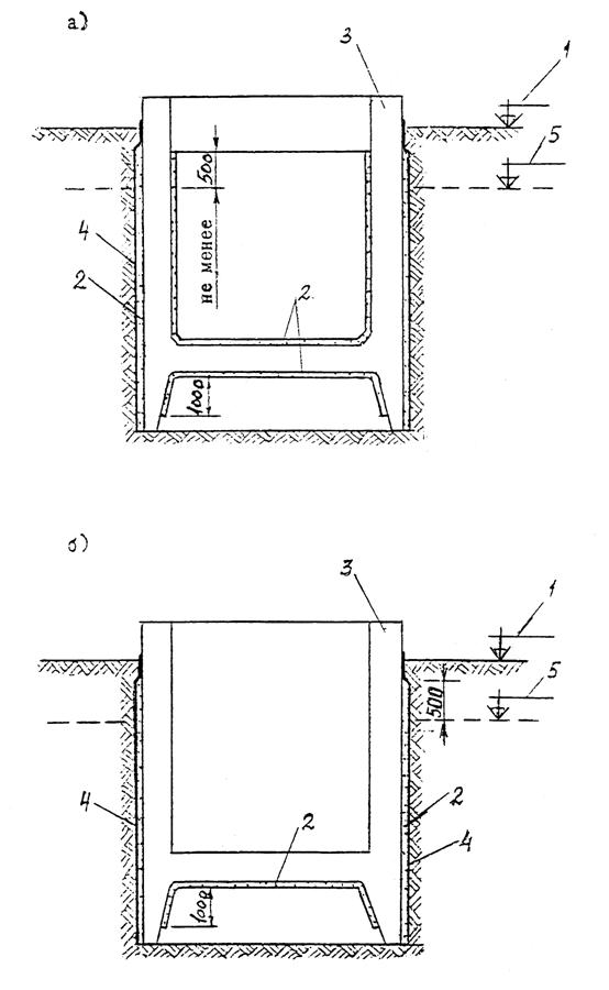 Цена стеклоткань гидроизоляция