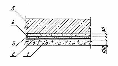Сертификат базальтовая теплоизоляция