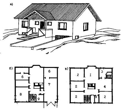 Ремонт, отделка, дизайн интерьера квартир