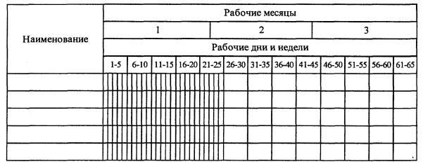 план производства работ в жкх образец