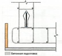 Вид гидроизоляции оклеечный