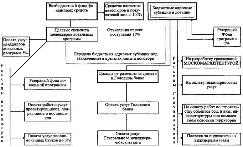 """МРР 4.2.02-97 """"Методика"""