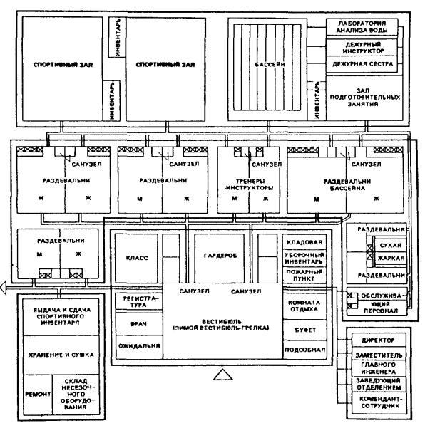Схема взаимосвязи помещении