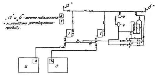 Принципиальная схема насосной станции с дозированием пенообразователя смесителями эжекторного типа.