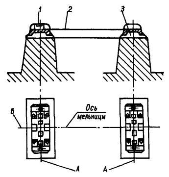 Схема установки и выверки