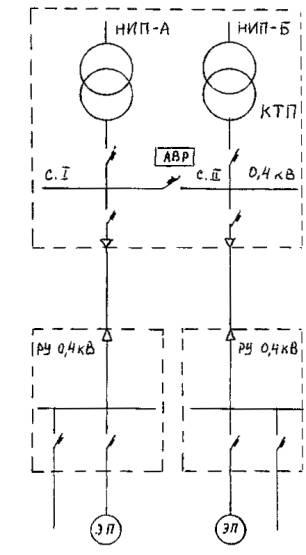 3. Подключение к электрической сети общего назначения электроприемников технологического оборудования...