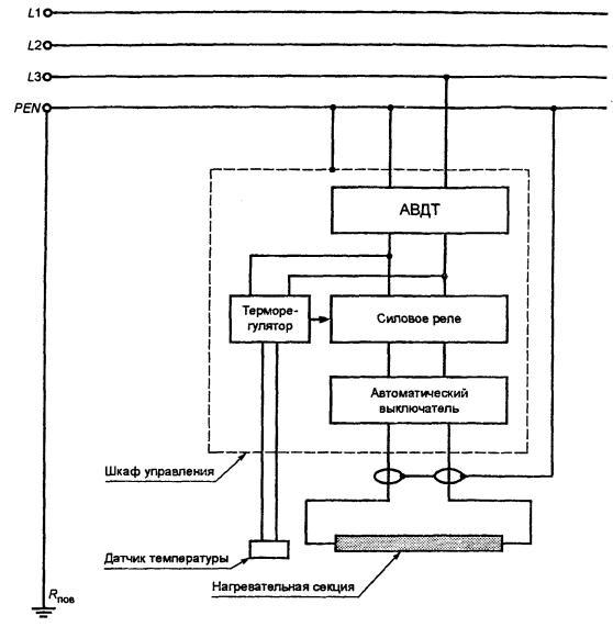 Схемы электрические подключения гост