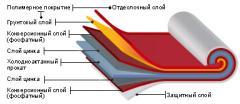 Анонс: Полимерные покрытия