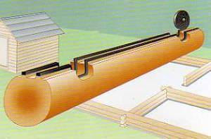 Фундаментов полимочевина гидроизоляция