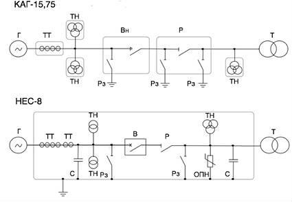 схемы КАГ-15,75 и НЕС-8.