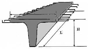 Балки пролетных строений Б1, Б2, Б3, Б12, Б15, Б18