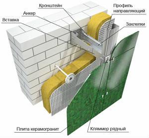 Нерж. фасадная система VENFAS-1 для облицовки керамогранитом 10-12 мм