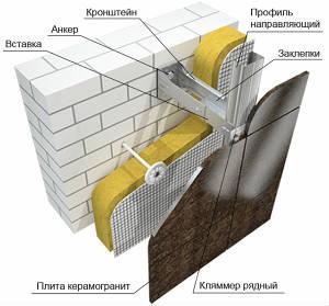 Нерж. фасадная система VENFAS-2 для скрытого крепления керамогранита